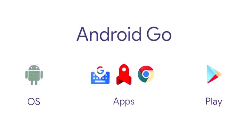 开启「Android Go」模式,低配安卓机再战三年 第1张