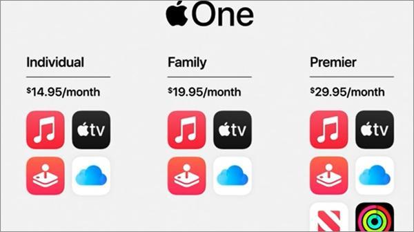 一文看懂2020苹果秋季新品发布会 第12张